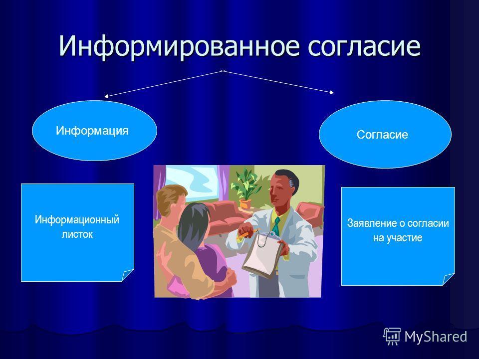 Информированное согласие Информация Согласие Информационный листок Заявление о согласии на участие