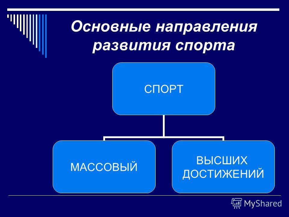 Основные направления развития спорта СПОРТ МАССОВЫЙ ВЫСШИХ ДОСТИЖЕНИЙ