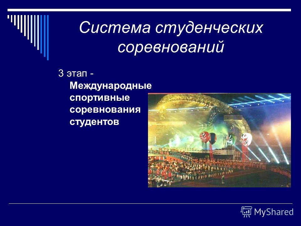 Система студенческих соревнований 3 этап - Международные спортивные соревнования студентов