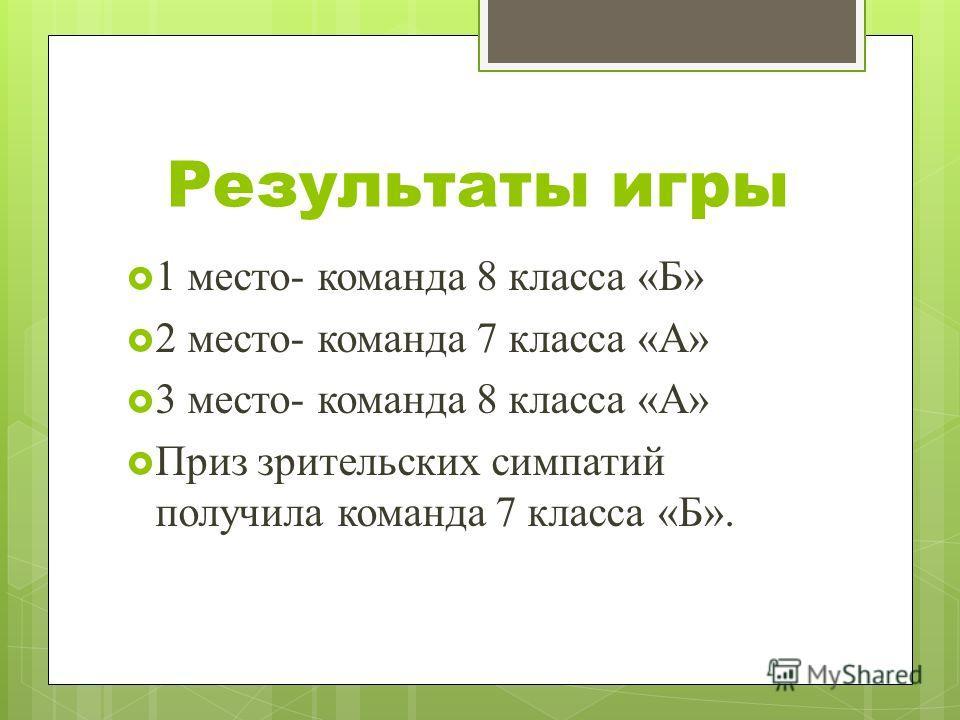 Результаты игры 1 место- команда 8 класса «Б» 2 место- команда 7 класса «А» 3 место- команда 8 класса «А» Приз зрительских симпатий получила команда 7 класса «Б».
