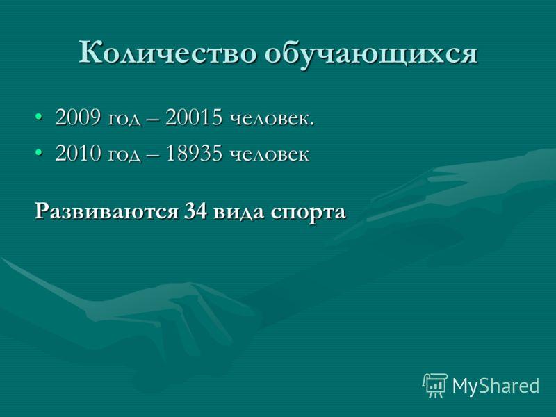 Количество обучающихся 2009 год – 20015 человек.2009 год – 20015 человек. 2010 год – 18935 человек2010 год – 18935 человек Развиваются 34 вида спорта