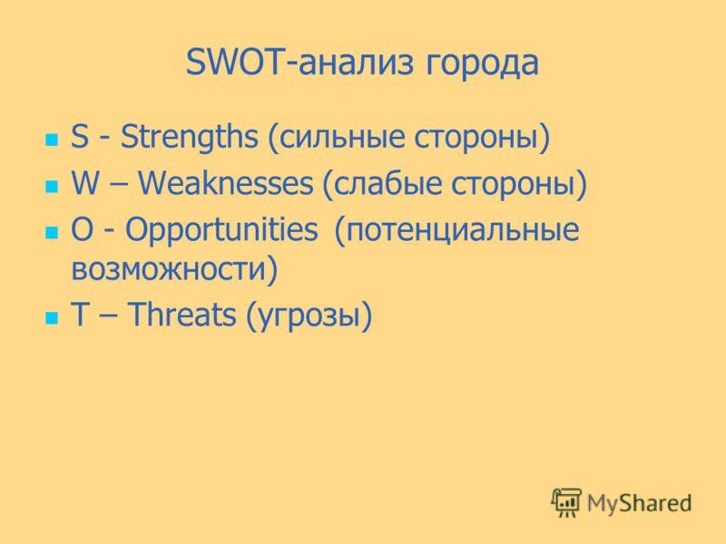 SWOT-анализ города S - Strengths (сильные стороны) W – Weaknesses (слабые стороны) O - Opportunities(потенциальные возможности) T – Threats (угрозы)