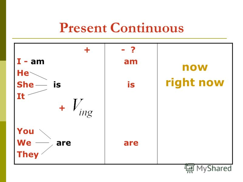 Present Continuous + I - am He She is It + You We are They - ? am is are now right now