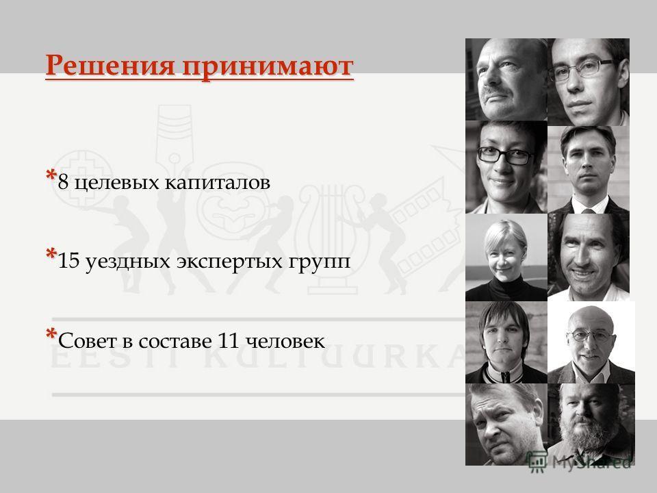 Решения принимают * * 8 целевых капиталов * * 15 уездных экспертых групп * * Совет в составе 11 человек