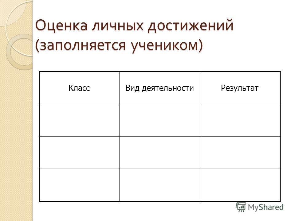 Оценка личных достижений ( заполняется учеником ) КлассВид деятельностиРезультат