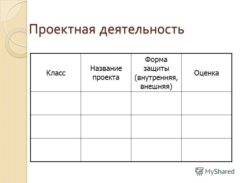 Проектная деятельность Класс Название проекта Форма защиты (внутренняя, внешняя) Оценка