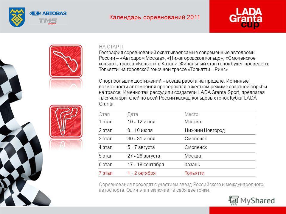 Календарь соревнований 2011 НА СТАРТ! География соревнований охватывает самые современные автодромы России – «Автодром Москва», «Нижегородское кольцо», «Смоленское кольцо», трасса «Каньон» в Казани. Финальный этап гонок будет проведен в Тольятти на г