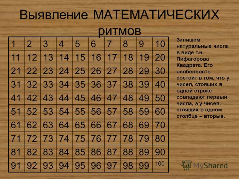 Ритм в математике. В математику ритм проникает как синоним слову закономерность. Например, разложим число 1/81 в десятичную дробь: 1/81=0,01234567912345679…, т.е.: 1/81=0,0(12345679). Закономерность – периодичность повторения (12345679). 1/3=0,(3) 1/