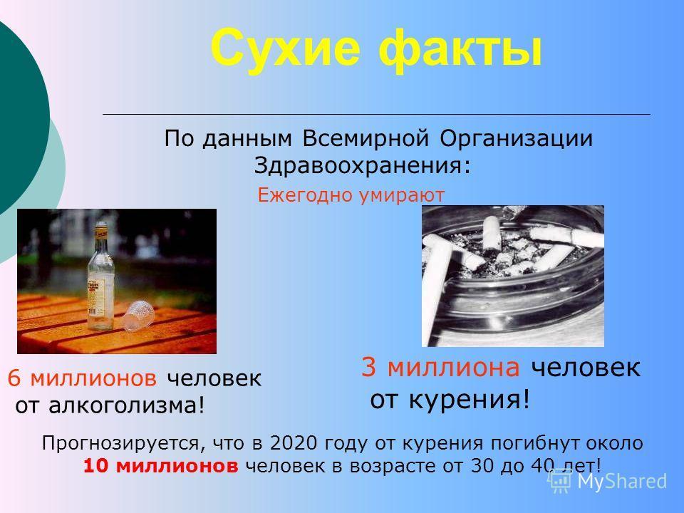 Сухие факты По данным Всемирной Организации Здравоохранения: Ежегодно умирают 6 миллионов человек от алкоголизма! 3 миллиона человек от курения! Прогнозируется, что в 2020 году от курения погибнут около 10 миллионов человек в возрасте от 30 до 40 лет