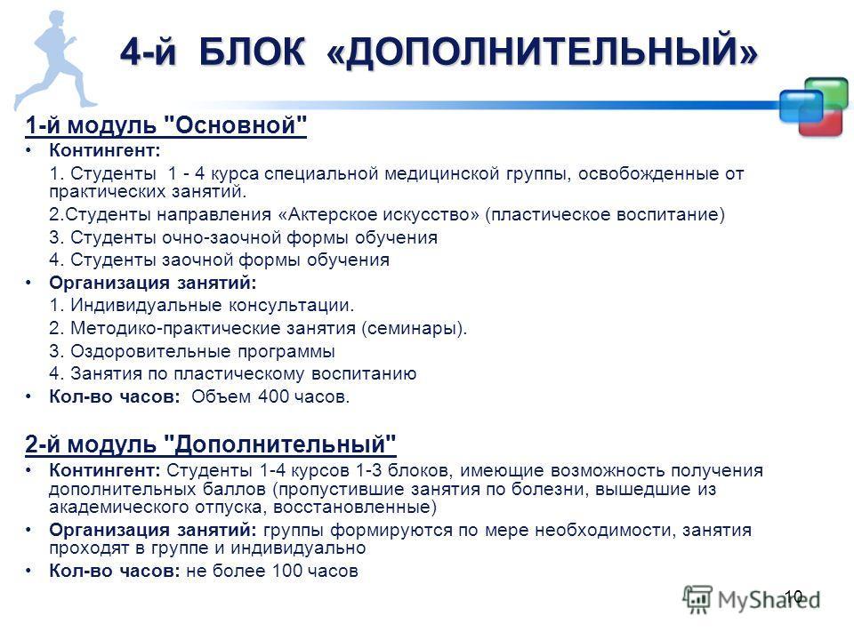 10 4-й БЛОК «ДОПОЛНИТЕЛЬНЫЙ» 1-й модуль