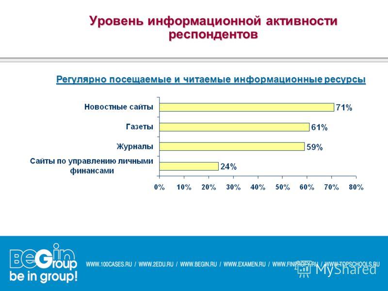 Уровень информационной активности респондентов Регулярно посещаемые и читаемые информационные ресурсы