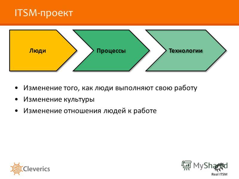ITSM-проект Изменение того, как люди выполняют свою работу Изменение культуры Изменение отношения людей к работе Люди Процессы Технологии