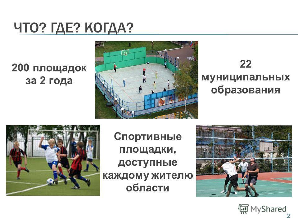 ЧТО? ГДЕ? КОГДА? 2 200 площадок за 2 года Спортивные площадки, доступные каждому жителю области 22 муниципальных образования