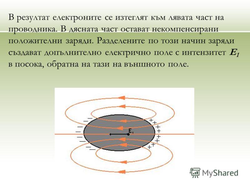В резултат електроните се изтеглят към лявата част на проводника. В дясната част остават некомпенсирани положителни заряди. Разделените по този начин заряди създават допълнително електрично поле с интензитет Е 1 в посока, обратна на тази на външното
