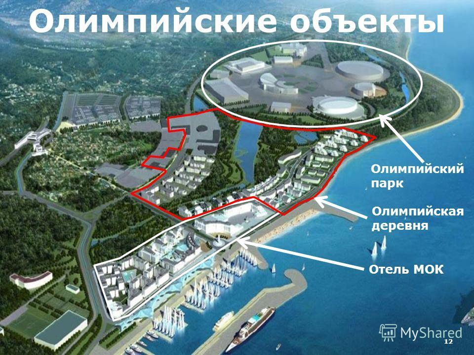 12 Олимпийские объекты Олимпийский парк Олимпийская деревня Отель МОК 12