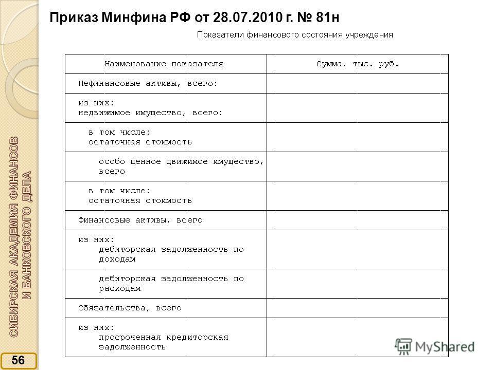 56 Приказ Минфина РФ от 28.07.2010 г. 81н