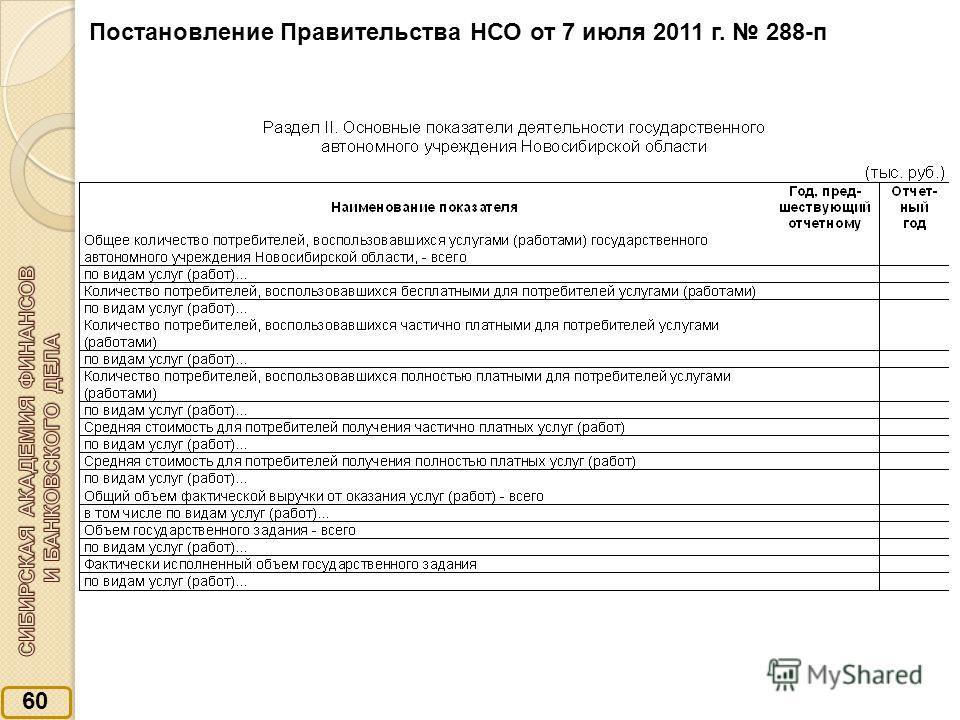 60 Постановление Правительства НСО от 7 июля 2011 г. 288-п