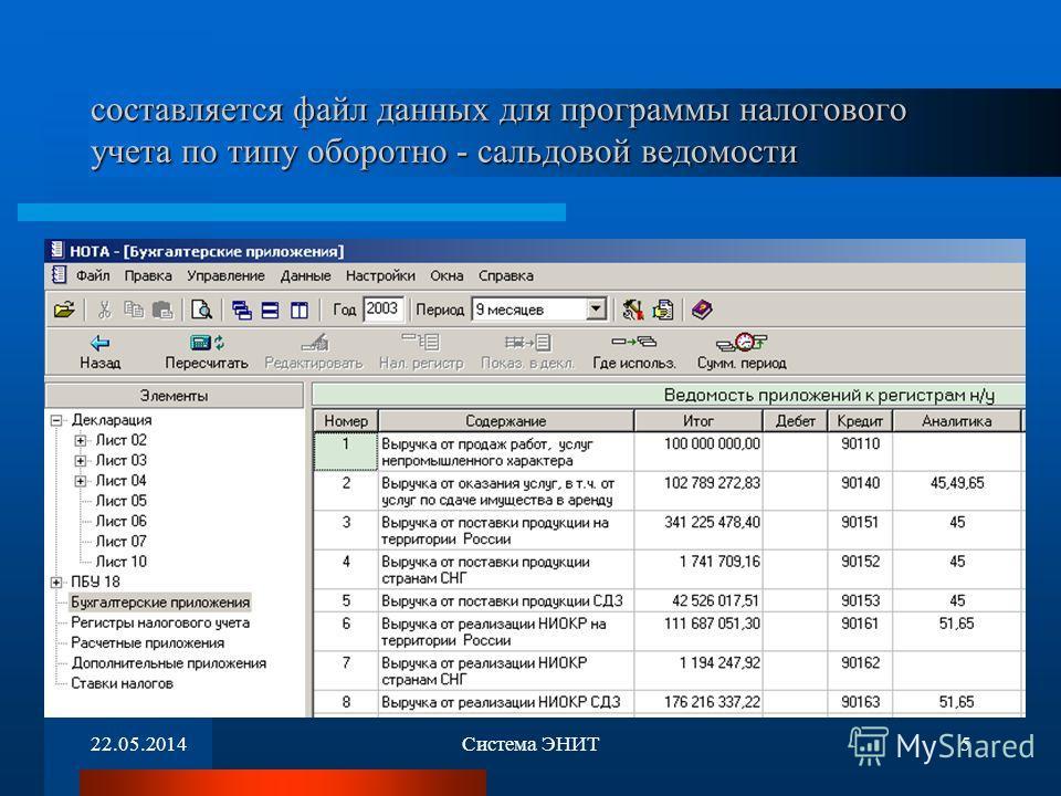 22.05.2014Система ЭНИТ5 составляется файл данных для программы налогового учета по типу оборотно - сальдовой ведомости