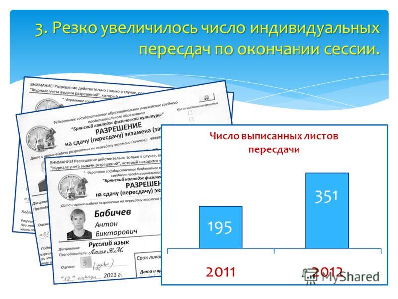 3. Резко увеличилось число индивидуальных пересдач по окончании сессии.