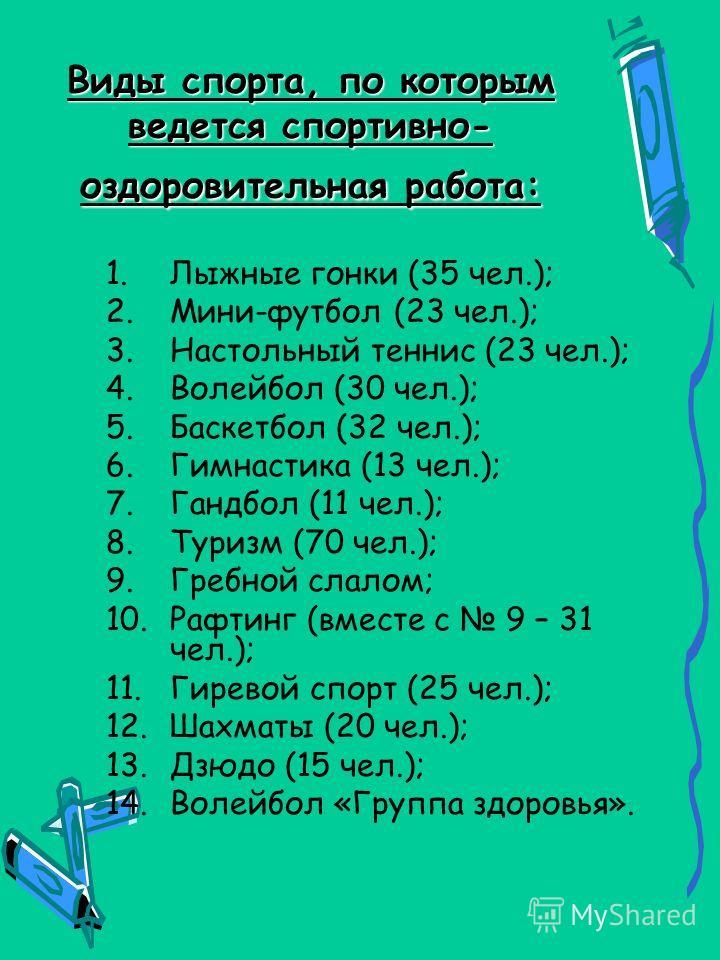 Виды спорта, по которым ведется спортивно- оздоровительная работа: 1.Лыжные гонки (35 чел.); 2.Мини-футбол (23 чел.); 3.Настольный теннис (23 чел.); 4.Волейбол (30 чел.); 5.Баскетбол (32 чел.); 6.Гимнастика (13 чел.); 7.Гандбол (11 чел.); 8.Туризм (7