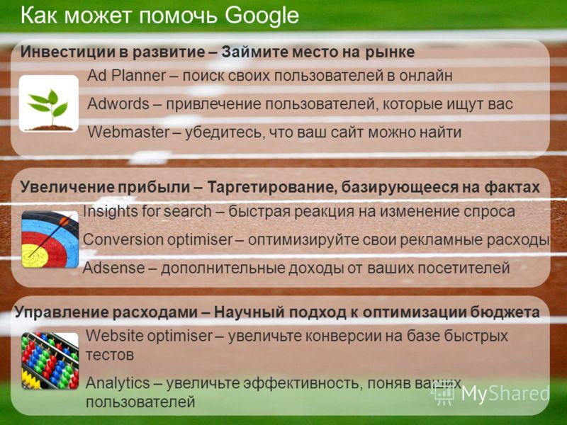 Ad Planner – поиск своих пользователей в онлайн Adwords – привлечение пользователей, которые ищут вас Webmaster – убедитесь, что ваш сайт можно найти Инвестиции в развитие – Займите место на рынке Как может помочь Google Insights for search – быстрая