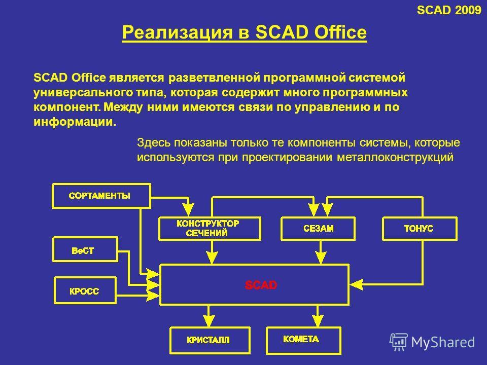 Реализация в SCAD Office Здесь показаны только те компоненты системы, которые используются при проектировании металлоконструкций SCAD Office является разветвленной программной системой универсального типа, которая содержит много программных компонент
