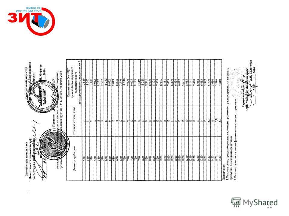 Инструкция По Повторному Применению Труб При Капитальном Ремонте - фото 10