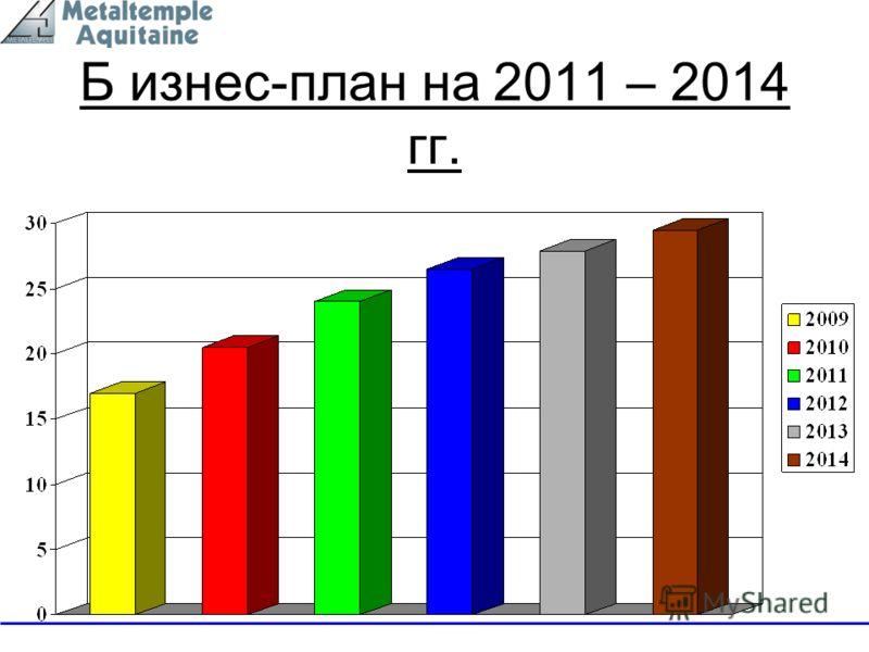 Б изнес-план на 2011 – 2014 гг.