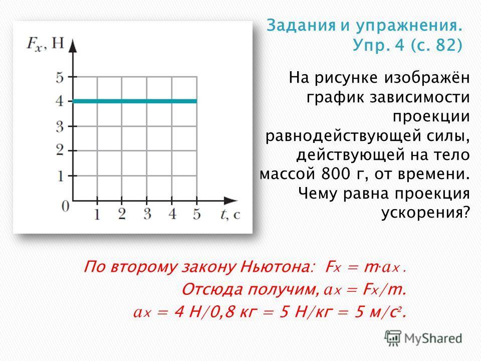 На рисунке изображён график зависимости проекции равнодействующей силы, действующей на тело массой 800 г, от времени. Чему равна проекция ускорения? По второму закону Ньютона: F x = m a x. Отсюда получим, a x = F x /m. a x = 4 Н/0,8 кг = 5 Н/кг = 5 м