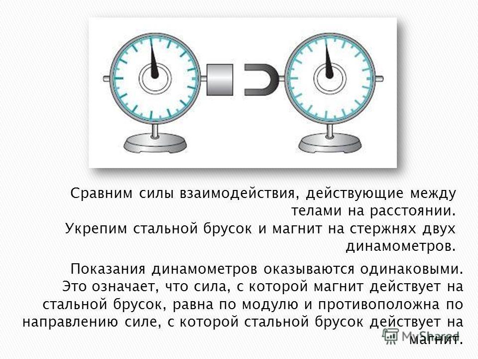 Сравним силы взаимодействия, действующие между телами на расстоянии. Укрепим стальной брусок и магнит на стержнях двух динамометров. Показания динамометров оказываются одинаковыми. Это означает, что сила, с которой магнит действует на стальной брусок