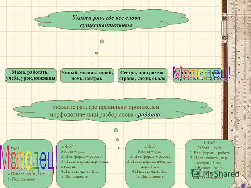 Какая часть речи изображена на каждой картинке ? ( Кликни по названию части речи после каждой выезжающей картинки ) Существительное Глагол Местоимение Прилагательное