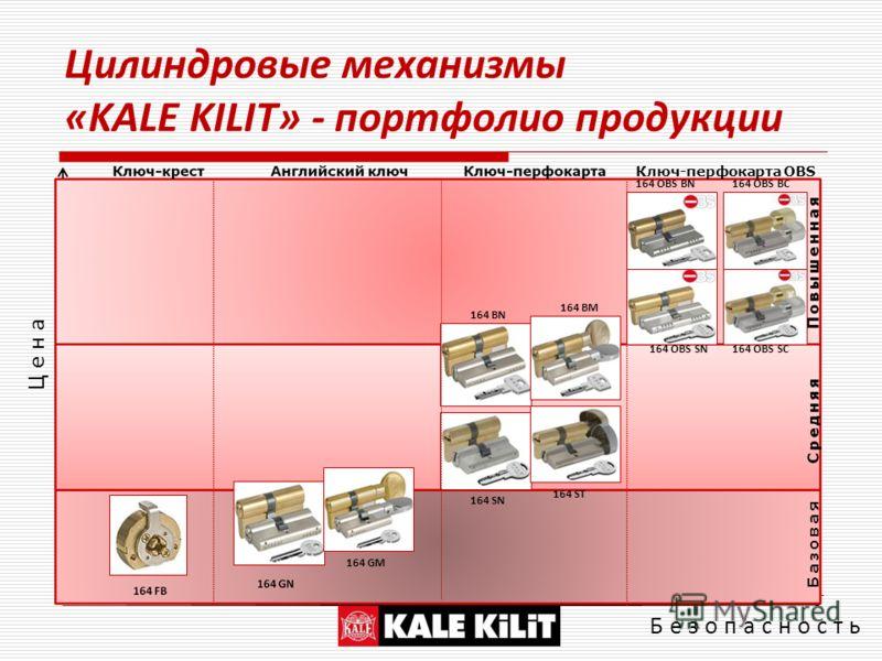 Базовая Цилиндровые механизмы «KALE KILIT» - портфолио продукции Ключ-перфокарта OBS 164 GM 164 SN 164 ST 164 BN 164 BM 164 OBS SN164 OBS SC 164 OBS BN164 OBS BC Безопасность Цена