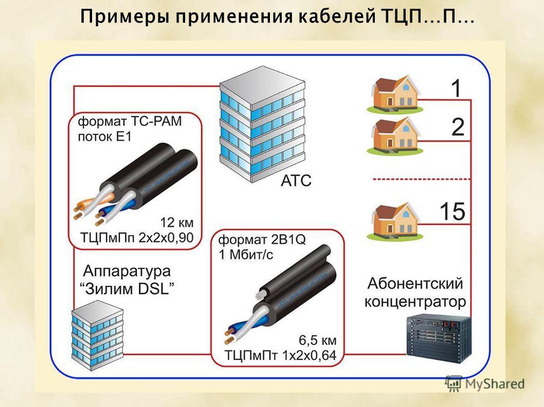 Примеры применения кабелей ТЦП…П…