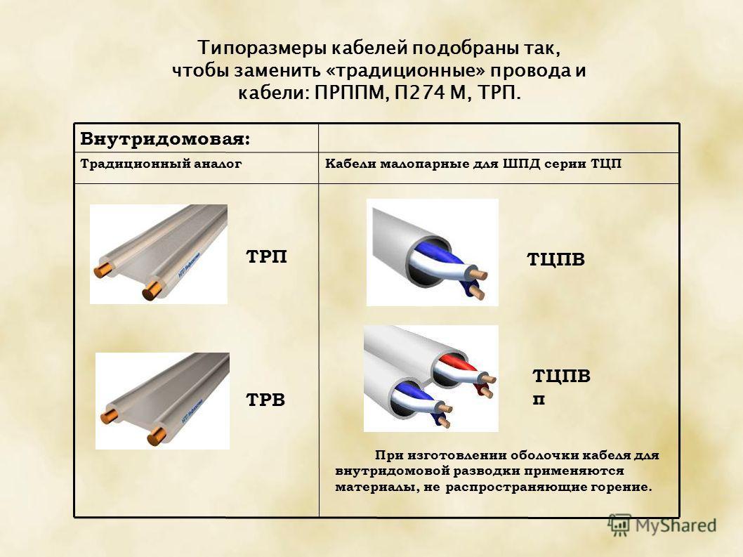 Внутридомовая: Кабели малопарные для ШПД серии ТЦПТрадиционный аналог ТРП ТЦПВ п При изготовлении оболочки кабеля для внутридомовой разводки применяются материалы, не распространяющие горение. ТЦПВ Типоразмеры кабелей подобраны так, чтобы заменить «т