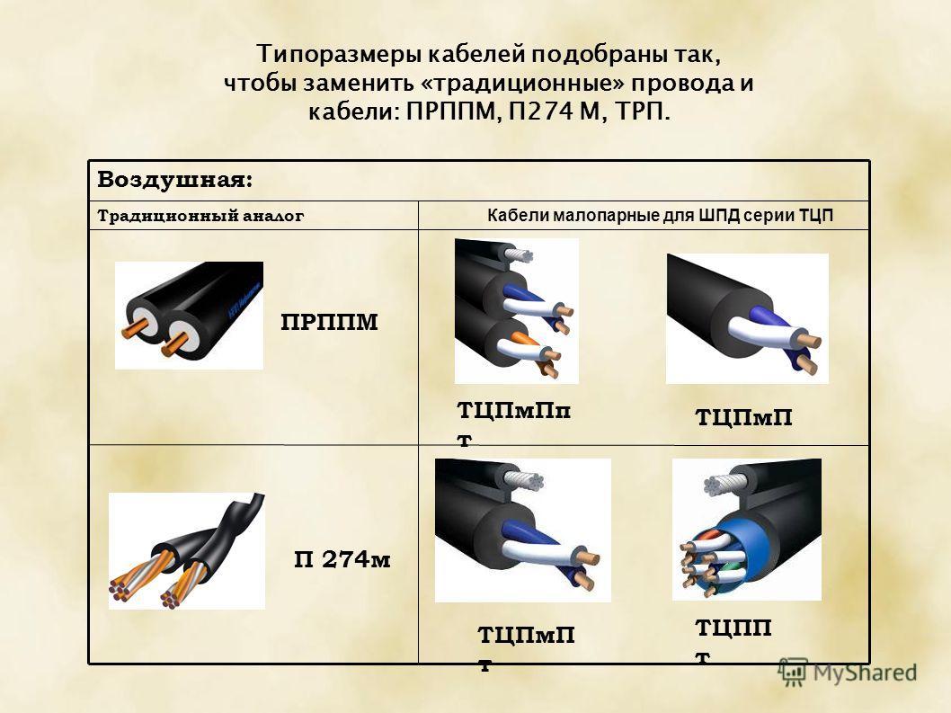Кабели малопарные для ШПД серии ТЦП Традиционный аналог Воздушная: ПРППМ П 274м ТЦПмПп т ТЦПмП т ТЦПП т Типоразмеры кабелей подобраны так, чтобы заменить «традиционные» провода и кабели: ПРППМ, П274 М, ТРП. ТЦПмП