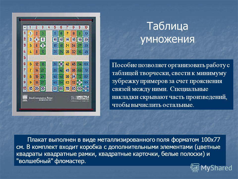 Пособие позволяет организовать работу с таблицей творчески, свести к минимуму зубрежку примеров за счет прояснения связей между ними. Специальные накладки скрывают часть произведений, чтобы вычислить остальные. Плакат выполнен в виде металлизированно