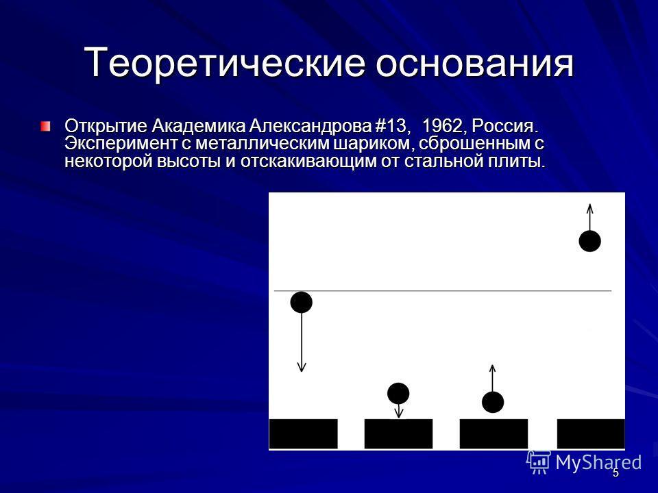 5 Теоретические основания Открытие Академика Александрова #13, 1962, Россия. Эксперимент с металлическим шариком, сброшенным с некоторой высоты и отскакивающим от стальной плиты.