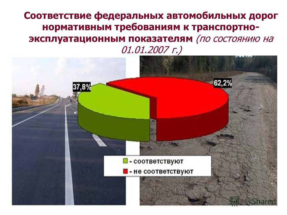 Соответствие федеральных автомобильных дорог нормативным требованиям к транспортно- эксплуатационным показателям (по состоянию на 01.01.2007 г.)
