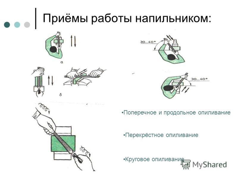 Приёмы работы напильником: Поперечное и продольное опиливание Перекрёстное опиливание Круговое опиливание