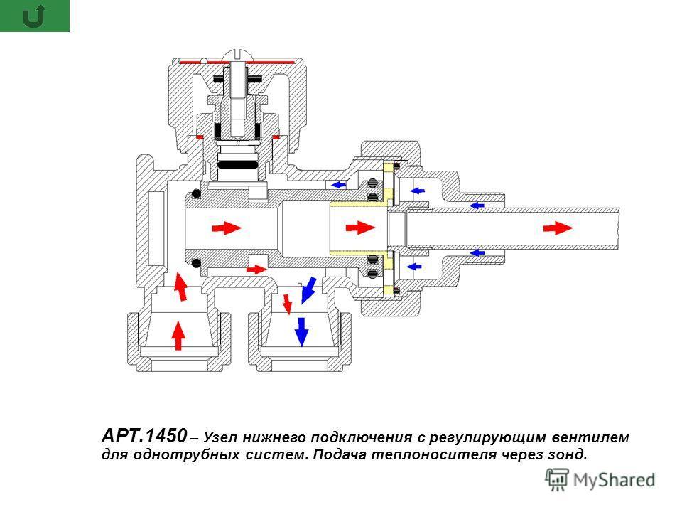 АРТ.1450 – Узел нижнего подключения с регулирующим вентилем для однотрубных систем. Подача теплоносителя через зонд.