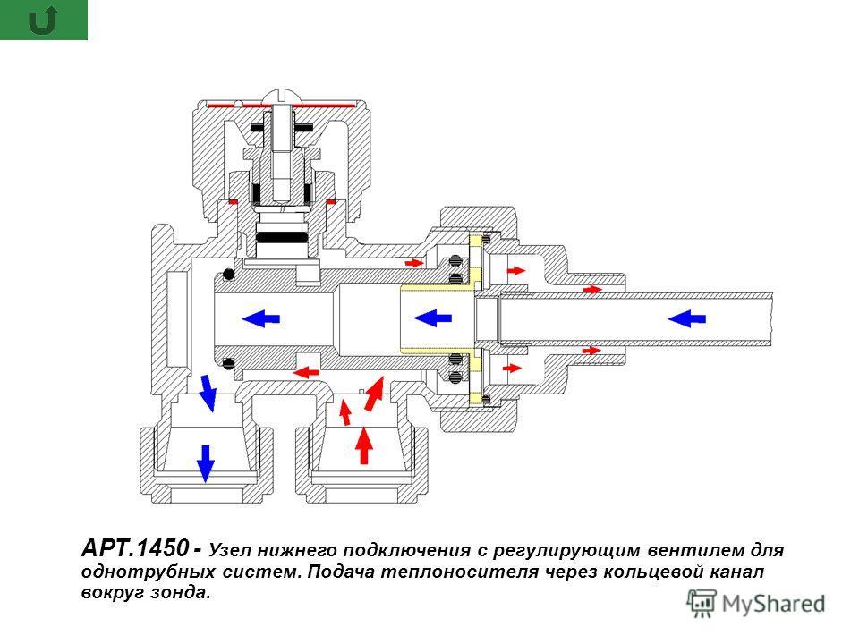 АРТ.1450 - Узел нижнего подключения с регулирующим вентилем для однотрубных систем. Подача теплоносителя через кольцевой канал вокруг зонда.