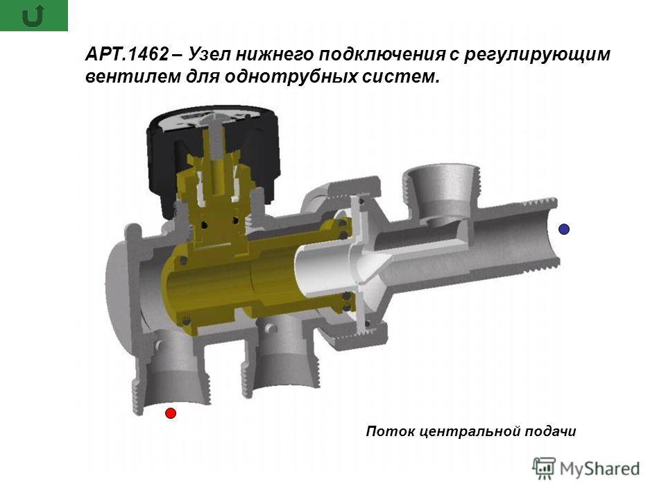 Поток центральной подачи АРТ.1462 – Узел нижнего подключения с регулирующим вентилем для однотрубных систем.