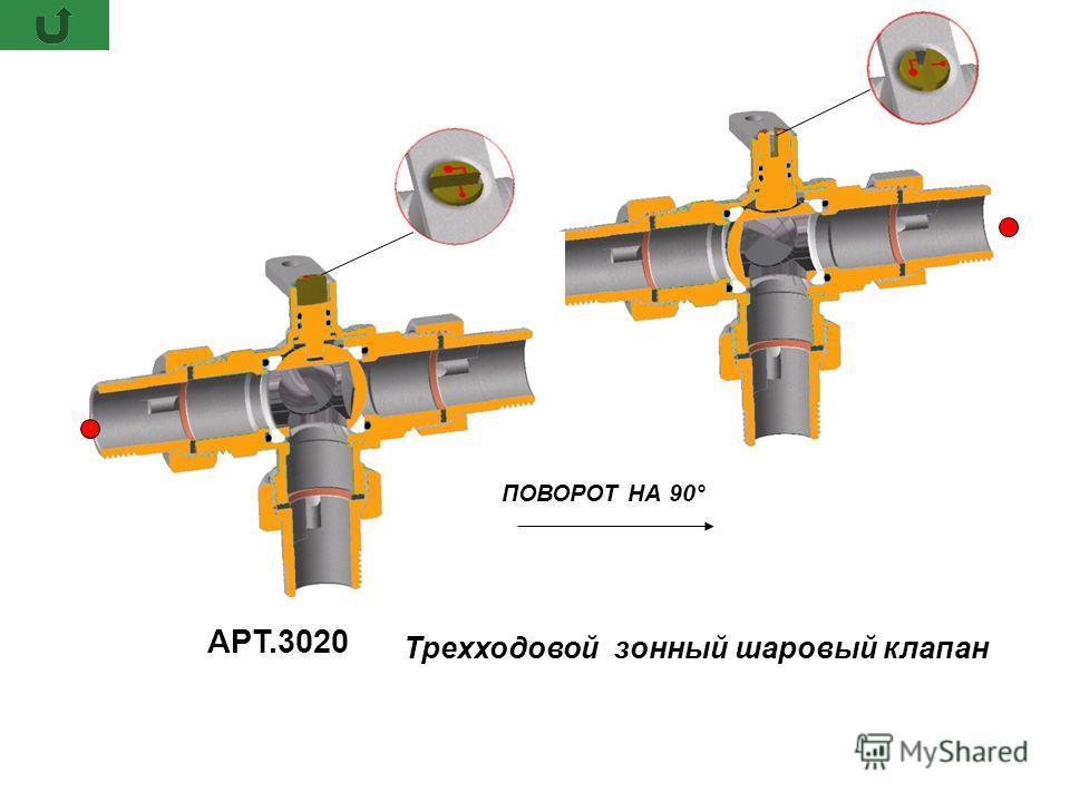 АРТ.3020 Трехходовой зонный шаровый клапан ПОВОРОТ НА 90°