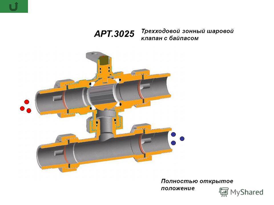 Трехходовой зонный шаровой клапан с байпасом АРТ.3025 Полностью открытое положение