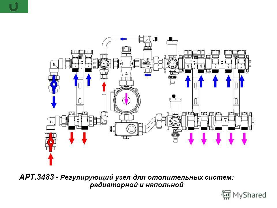 АРТ.3483 - Регулирующий узел для отопительных систем: радиаторной и напольной