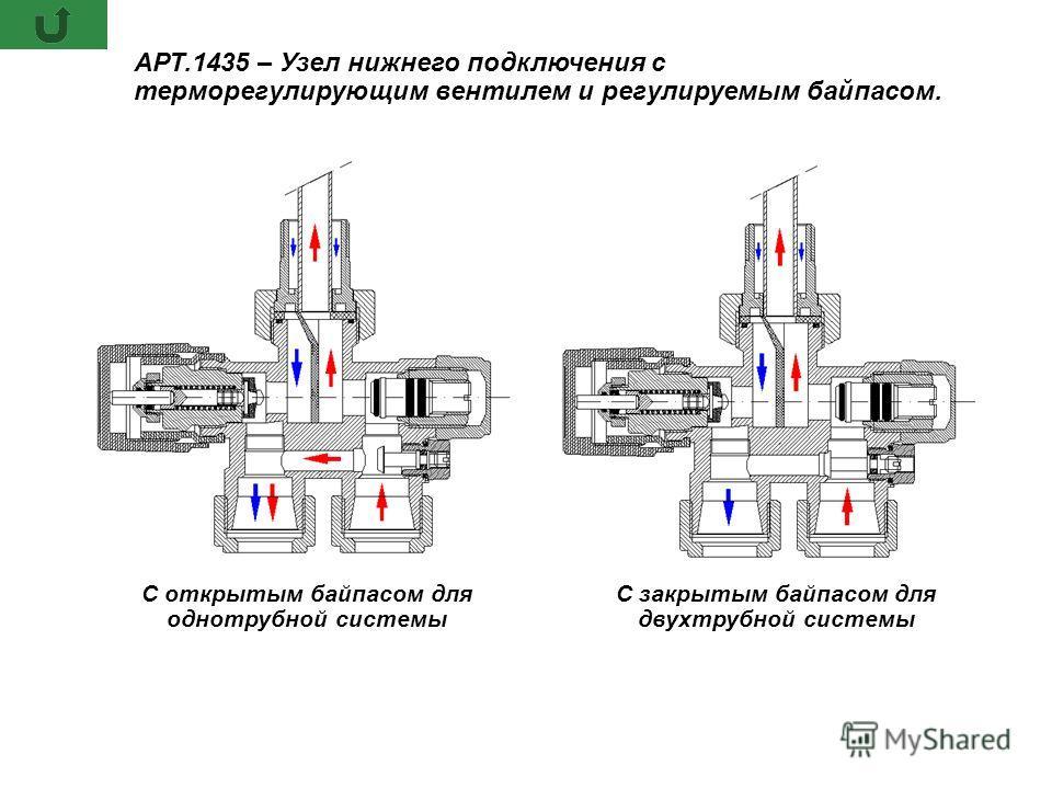 С открытым байпасом для однотрубной системы С закрытым байпасом для двухтрубной системы АРТ.1435 – Узел нижнего подключения с терморегулирующим вентилем и регулируемым байпасом.