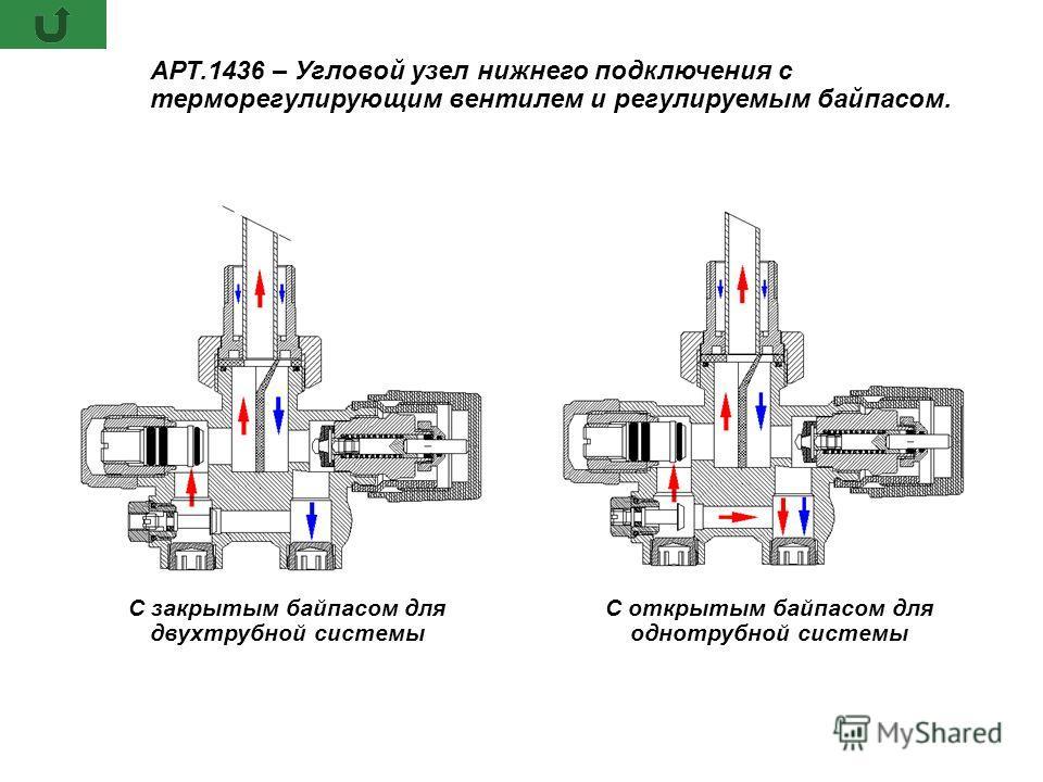 С закрытым байпасом для двухтрубной системы С открытым байпасом для однотрубной системы АРТ.1436 – Угловой узел нижнего подключения с терморегулирующим вентилем и регулируемым байпасом.