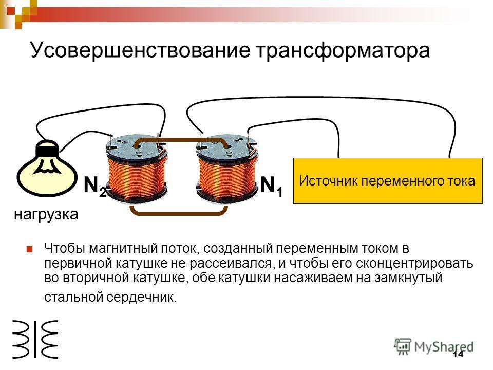 14 Чтобы магнитный поток, созданный переменным током в первичной катушке не рассеивался, и чтобы его сконцентрировать во вторичной катушке, обе катушки насаживаем на замкнутый стальной сердечник. Источник переменного тока N1N1 N2N2 нагрузка Усовершен