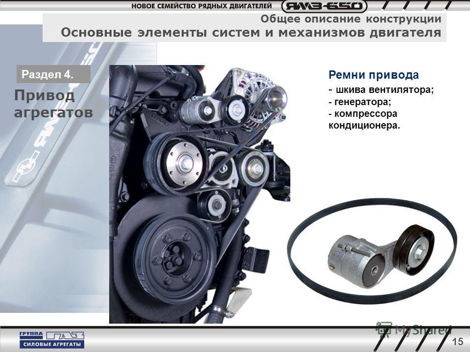 15 Общее описание конструкции Основные элементы систем и механизмов двигателя Привод агрегатов Раздел 4. Ремни привода - шкива вентилятора; - генератора; - компрессора кондиционера.