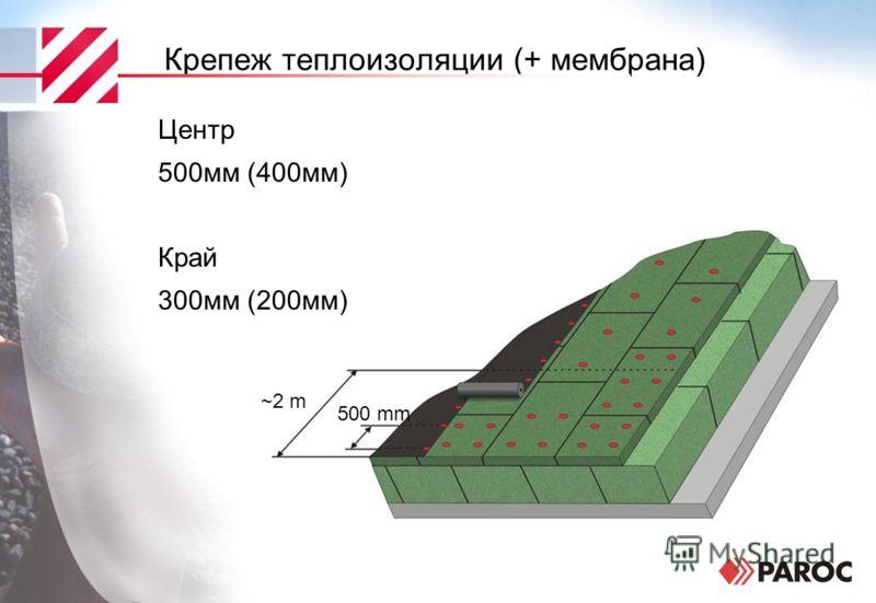 Крепеж теплоизоляции (+ мембрана) Центр 500мм (400мм) Край 300мм (200мм) ~2 m 500 mm